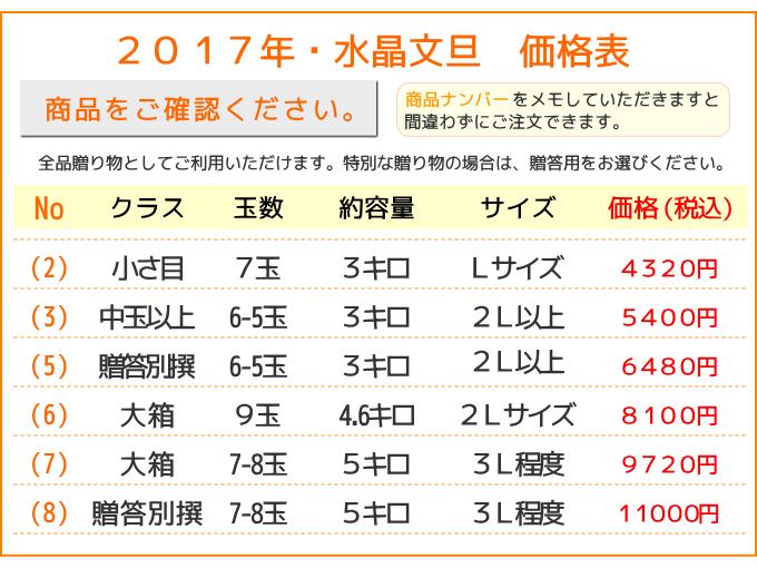 2017年水晶文旦の価格表